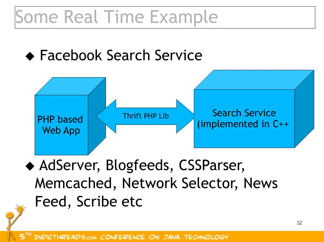 Some Real Time Example Facebook Search Service