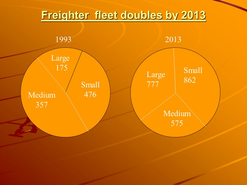 Freighter fleet doubles by 2013