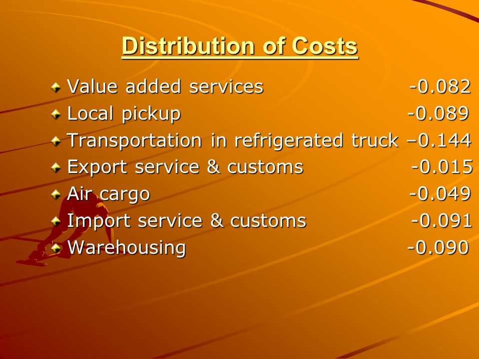 Distribution of Costs Value added services Local pickup