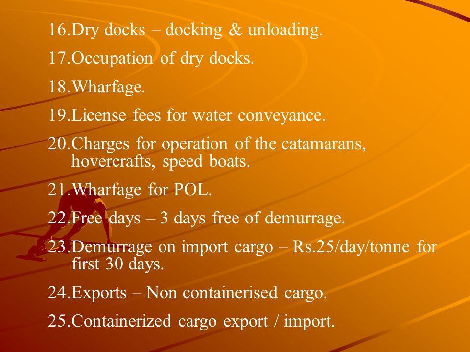 Dry docks – docking & unloading.