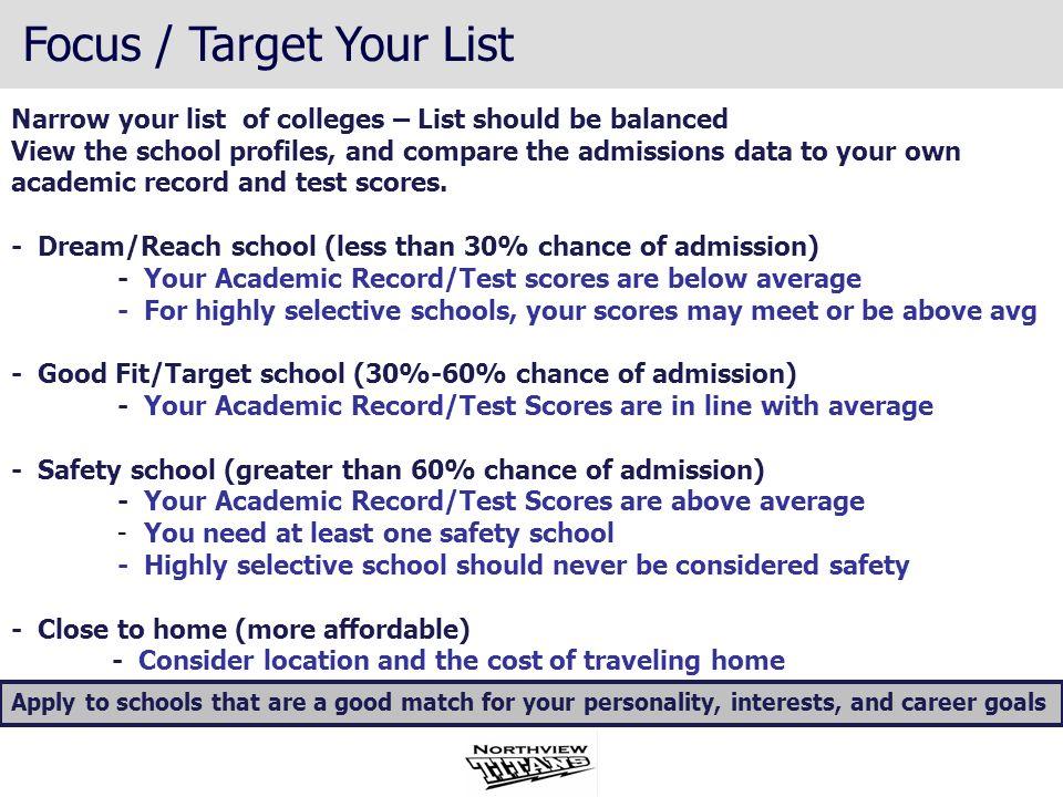 Focus / Target Your List