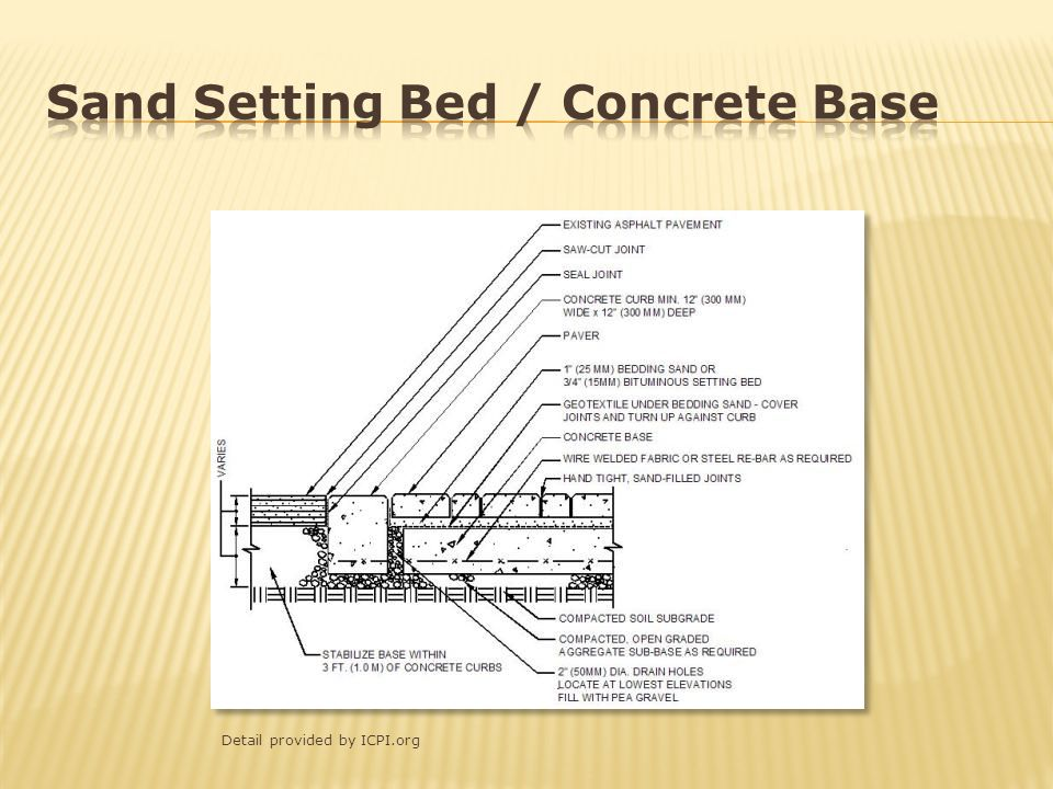 Sand Setting Bed / Concrete Base