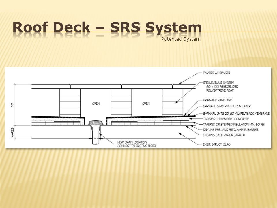 Roof Deck – SRS System Patented System