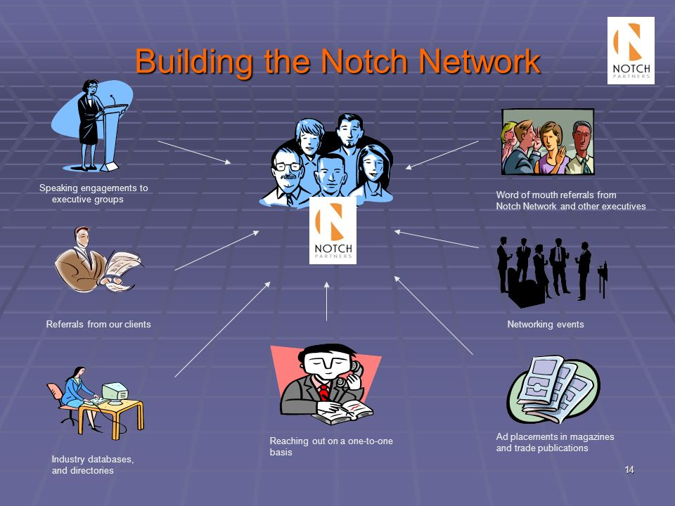 Building the Notch Network