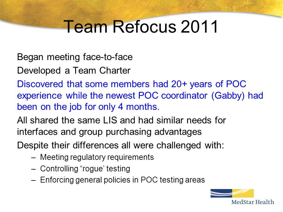 Team Refocus 2011 Began meeting face-to-face Developed a Team Charter