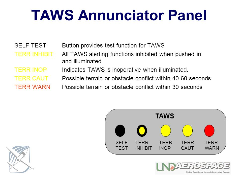 TAWS Annunciator Panel
