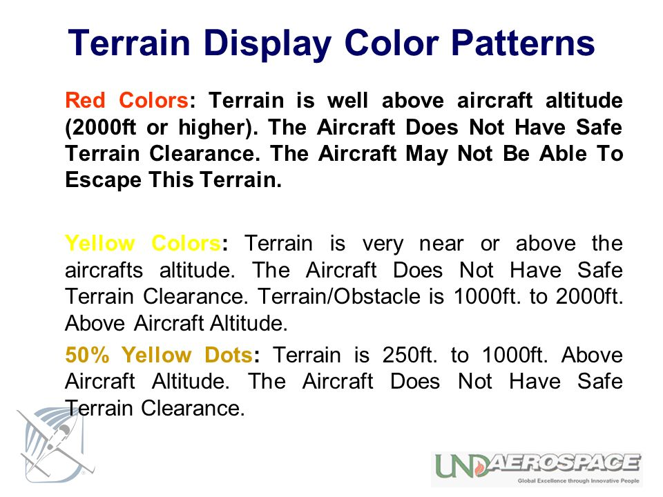 Terrain Display Color Patterns