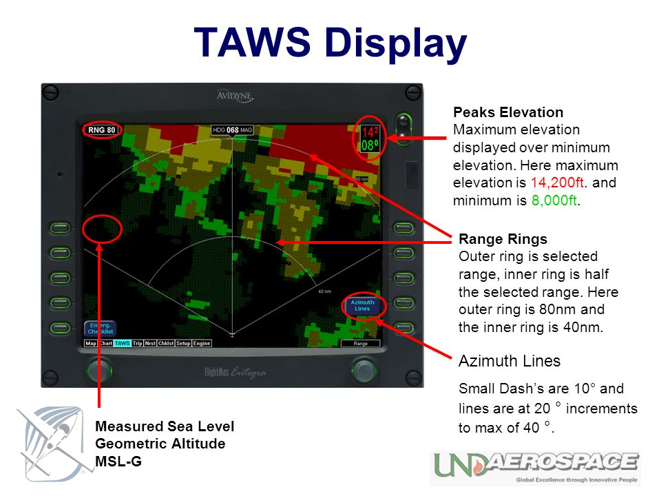TAWS Display Azimuth Lines Peaks Elevation Maximum elevation