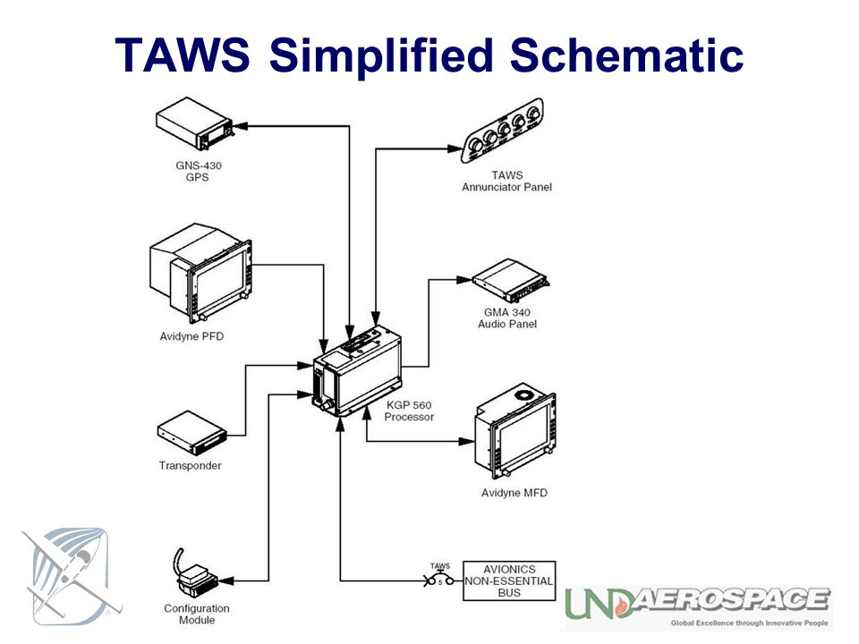 TAWS Simplified Schematic