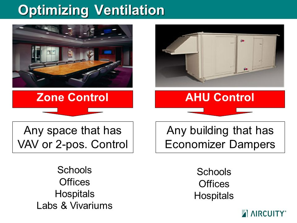 Optimizing Ventilation