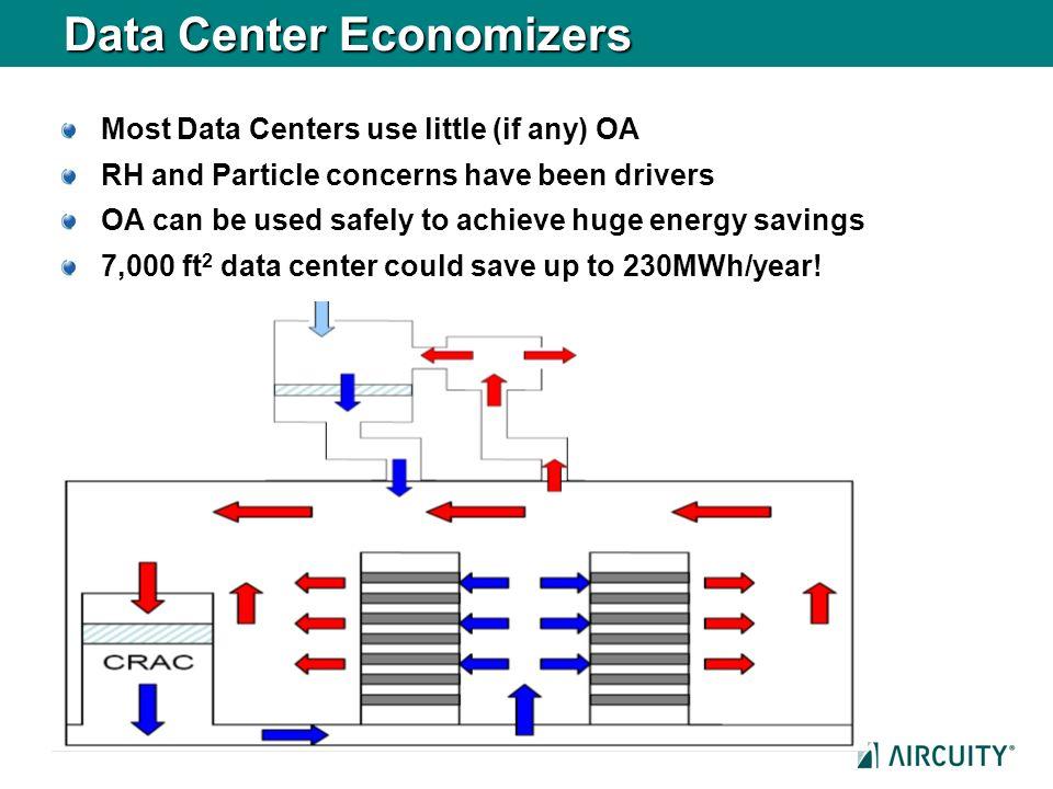 Data Center Economizers