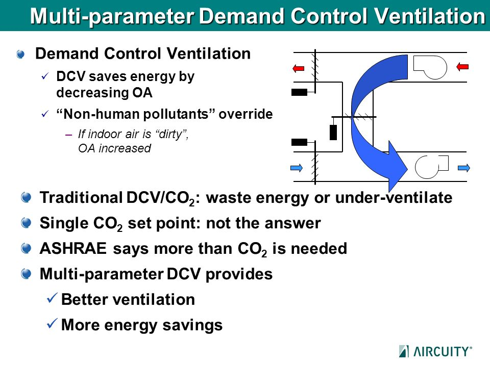 Multi-parameter Demand Control Ventilation