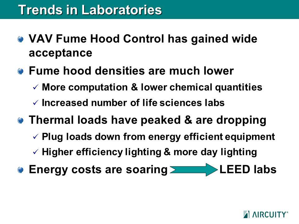Trends in Laboratories