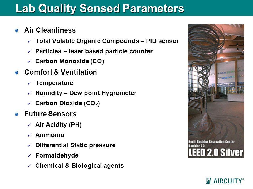 Lab Quality Sensed Parameters