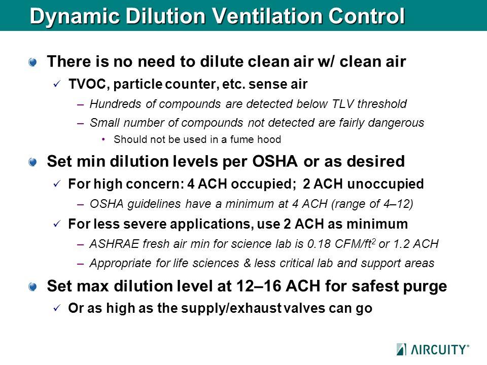 Dynamic Dilution Ventilation Control