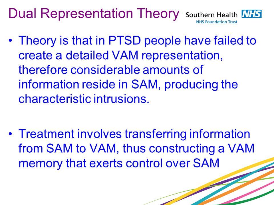 Dual Representation Theory