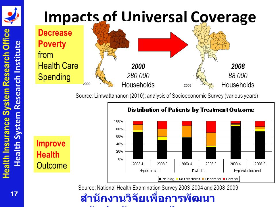 Impacts of Universal Coverage