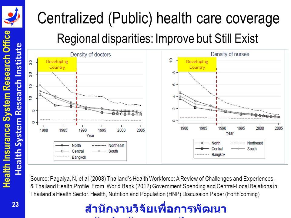 Regional disparities: Improve but Still Exist