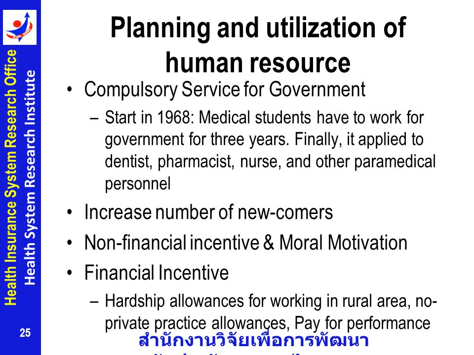 Planning and utilization of human resource