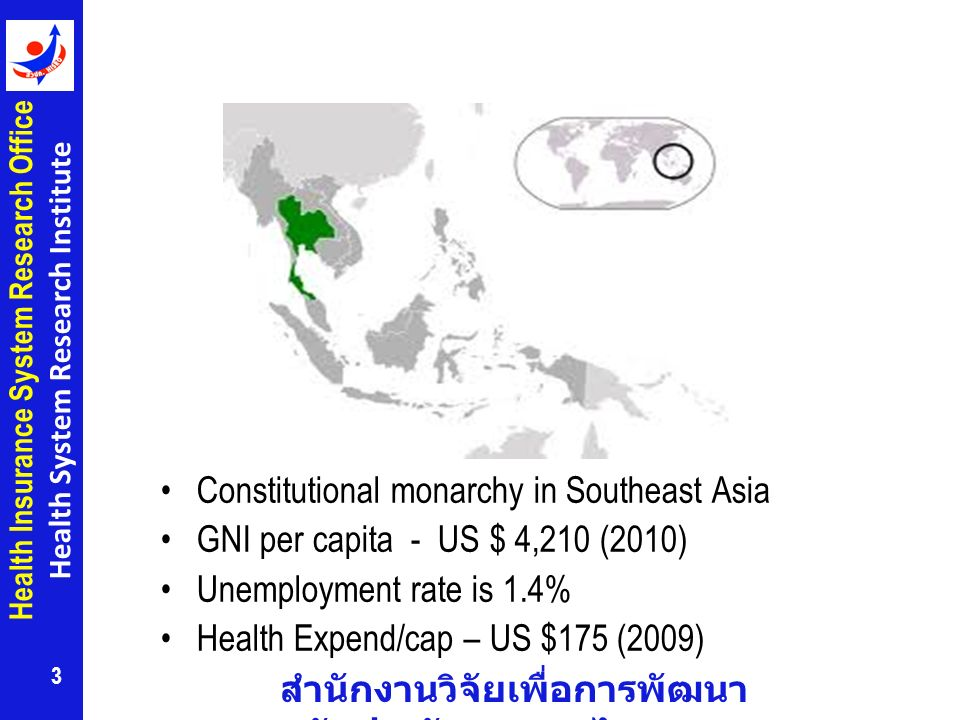 Constitutional monarchy in Southeast Asia