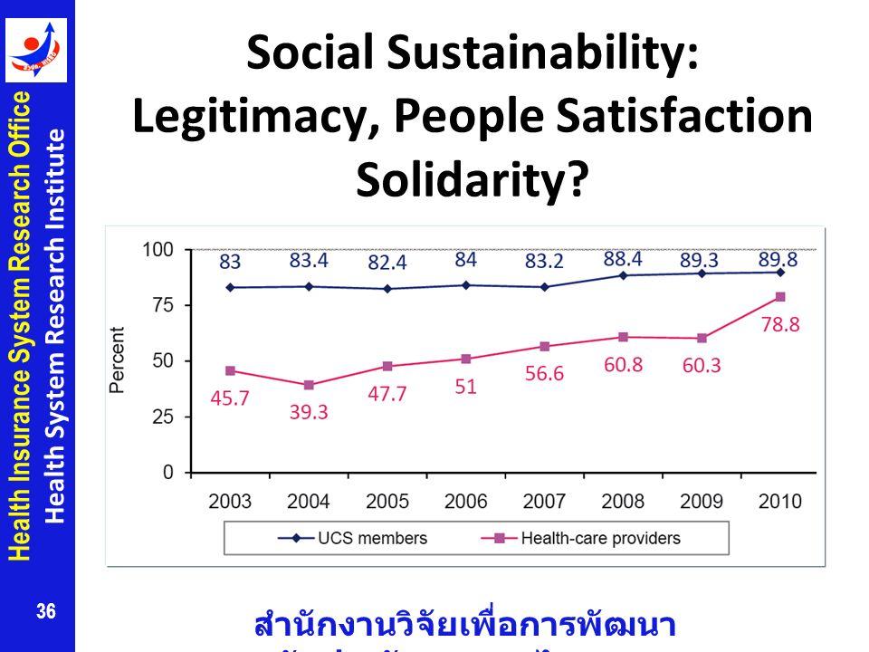 Social Sustainability: Legitimacy, People Satisfaction Solidarity