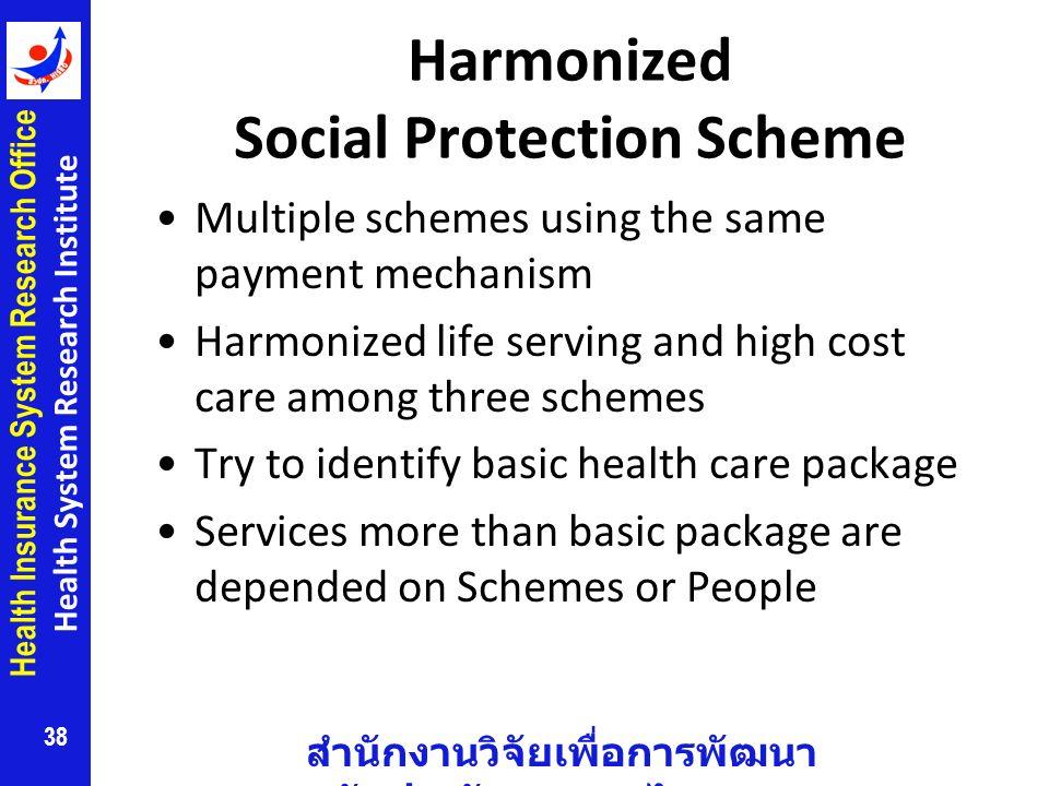 Harmonized Social Protection Scheme