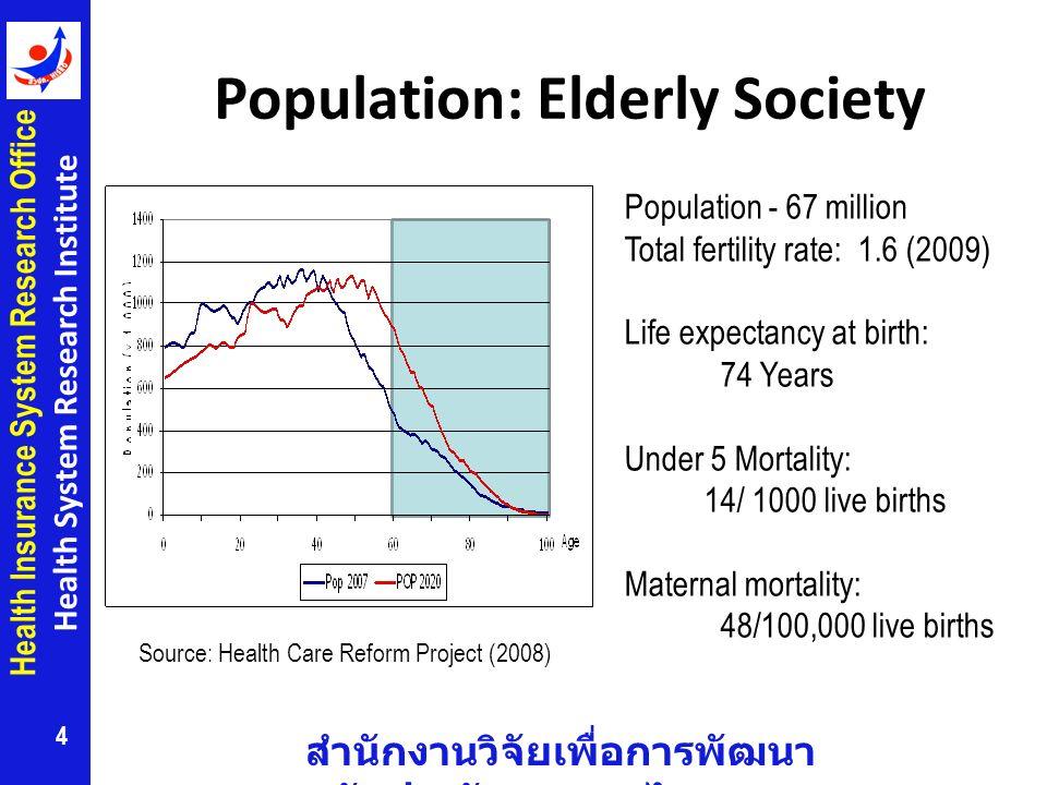 Population: Elderly Society