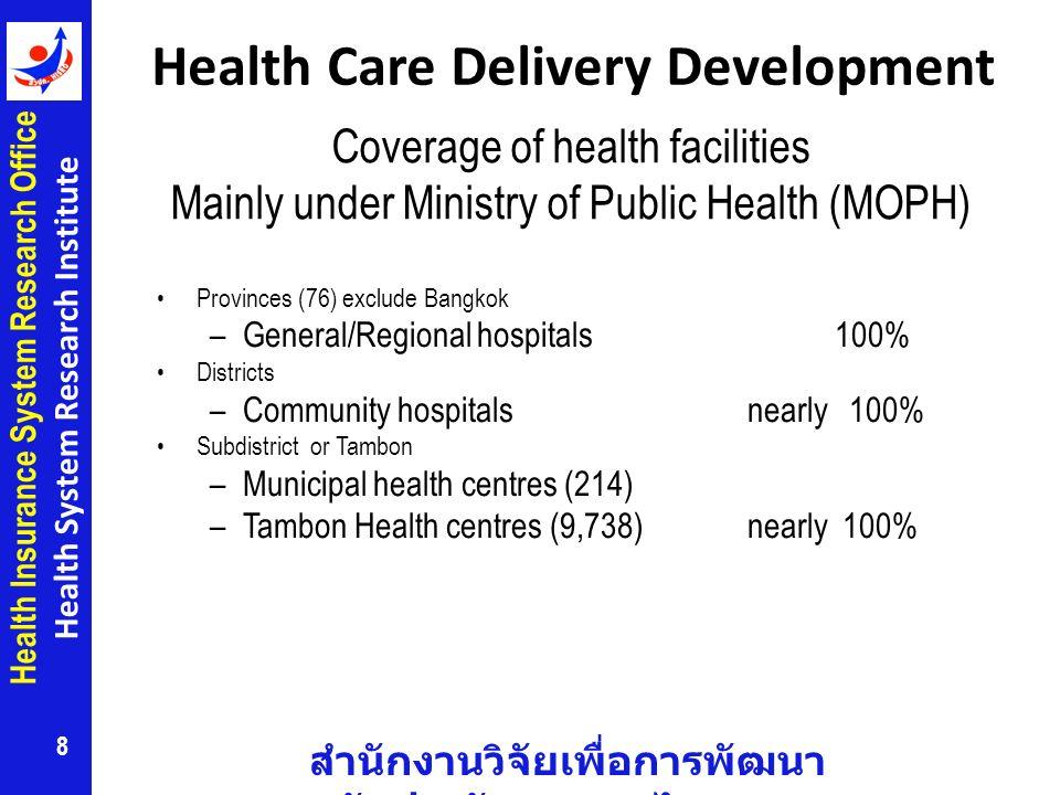 Health Care Delivery Development