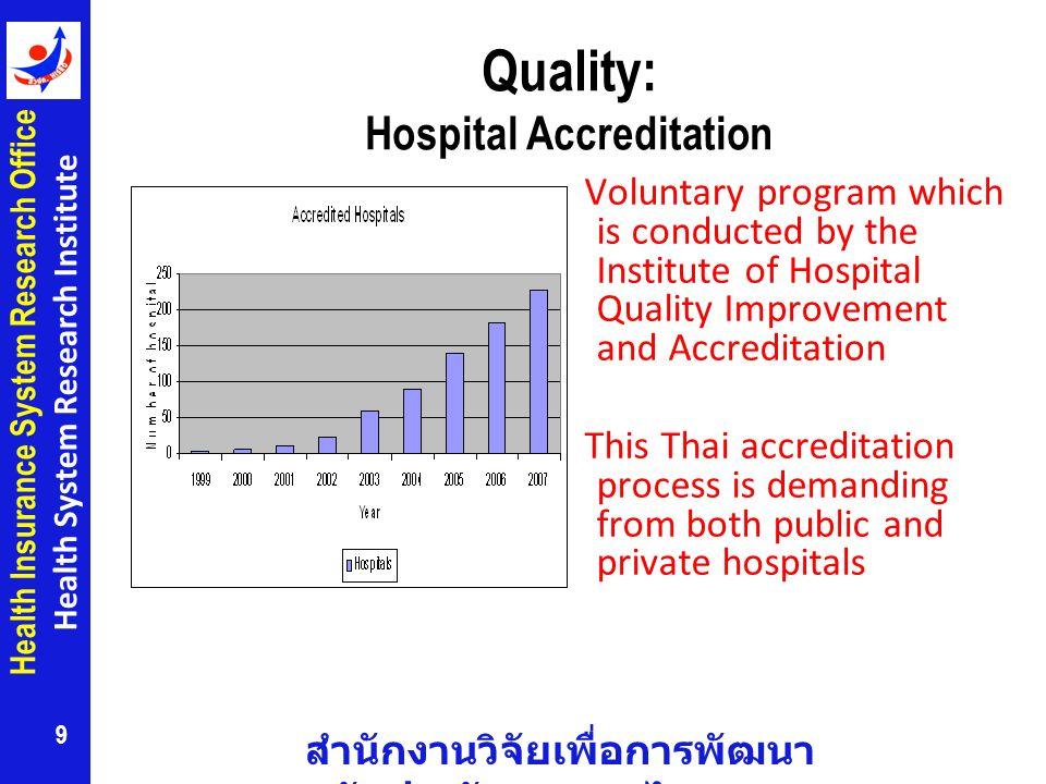 Quality: Hospital Accreditation