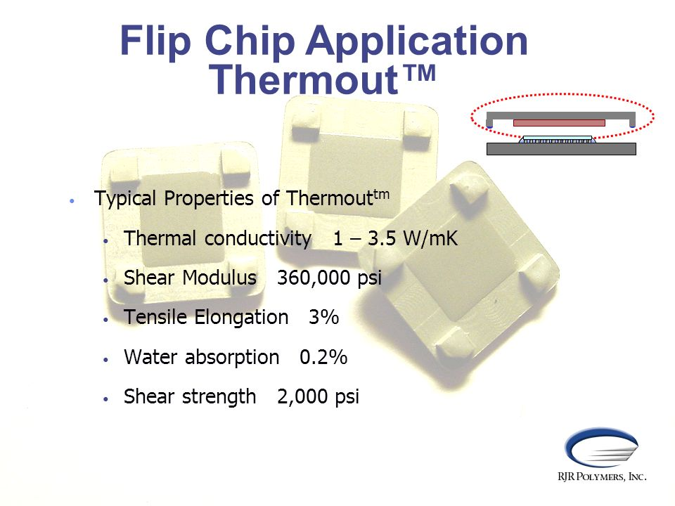 Flip Chip Application Thermout™