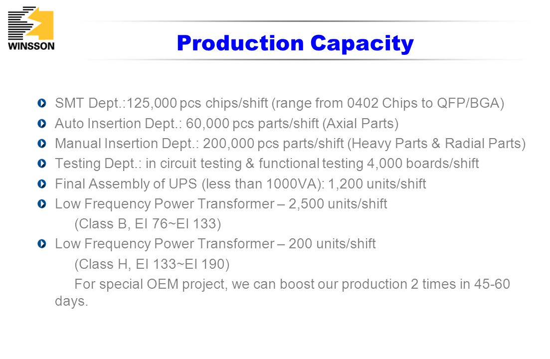 Production Capacity SMT Dept.:125,000 pcs chips/shift (range from 0402 Chips to QFP/BGA) Auto Insertion Dept.: 60,000 pcs parts/shift (Axial Parts)