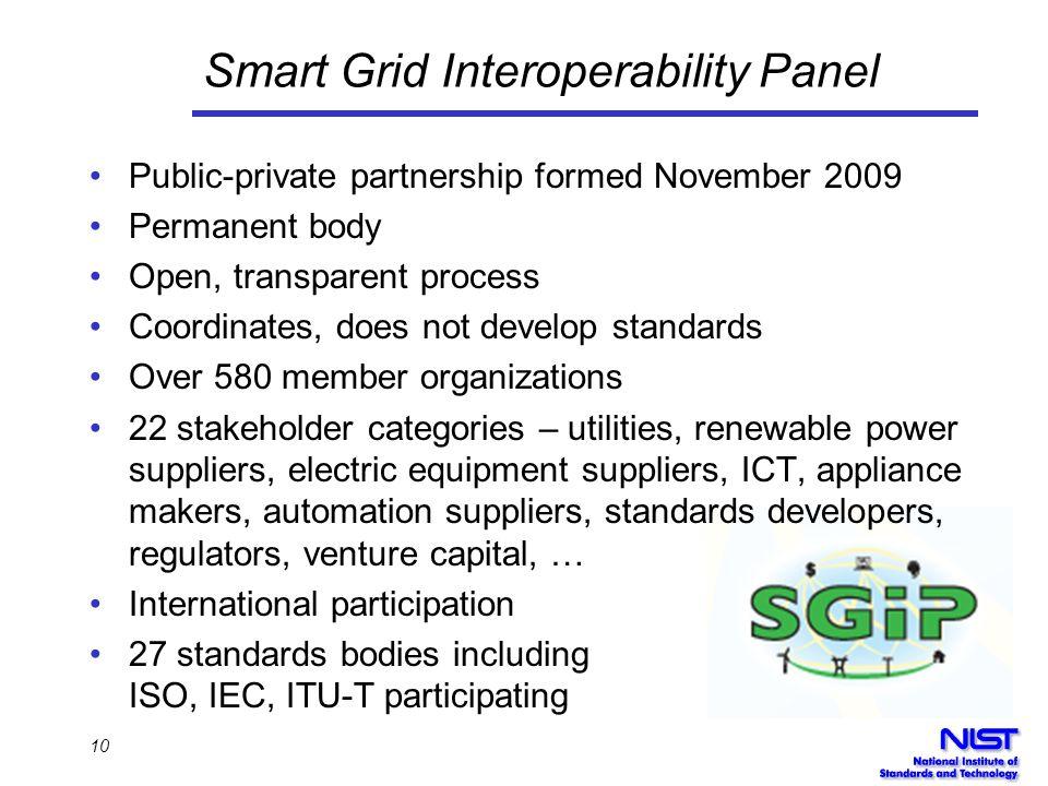 Smart Grid Interoperability Panel