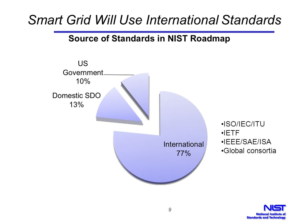 Smart Grid Will Use International Standards