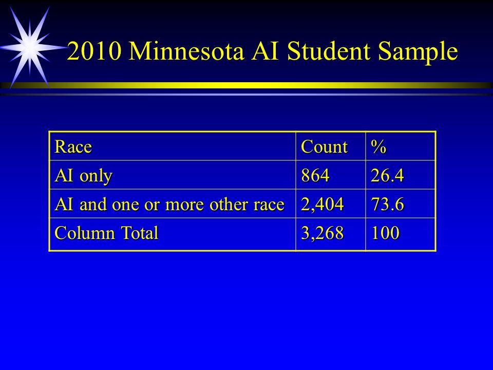 2010 Minnesota AI Student Sample
