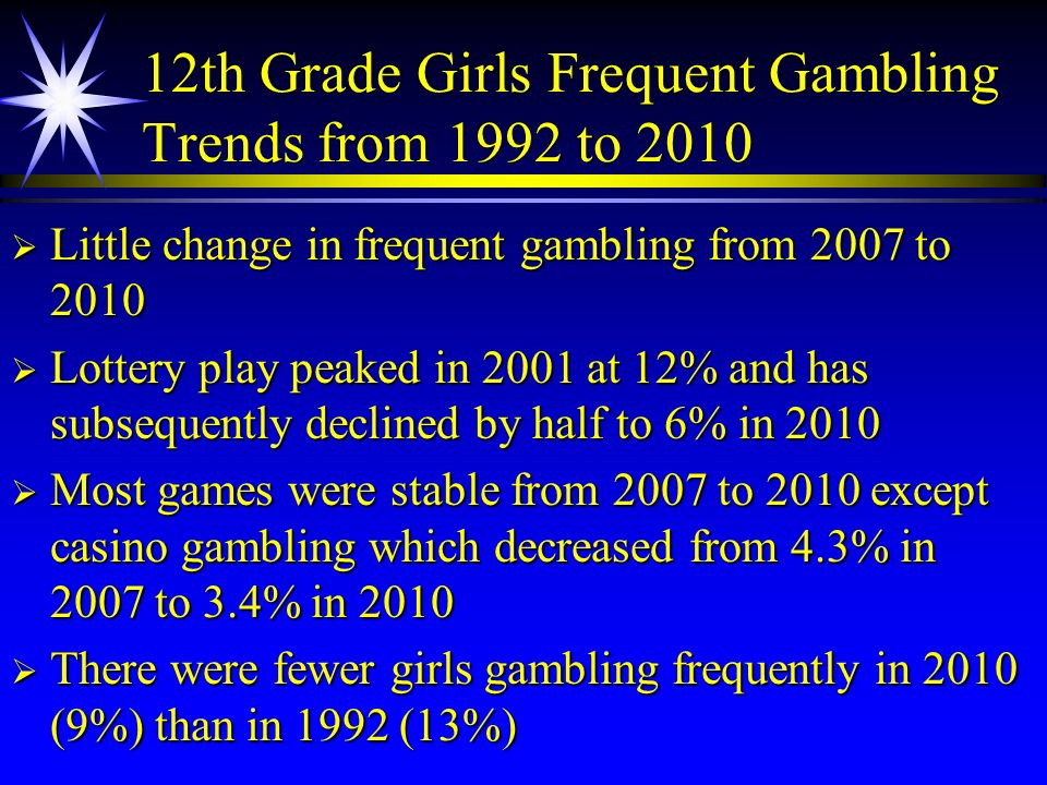 12th Grade Girls Frequent Gambling Trends from 1992 to 2010