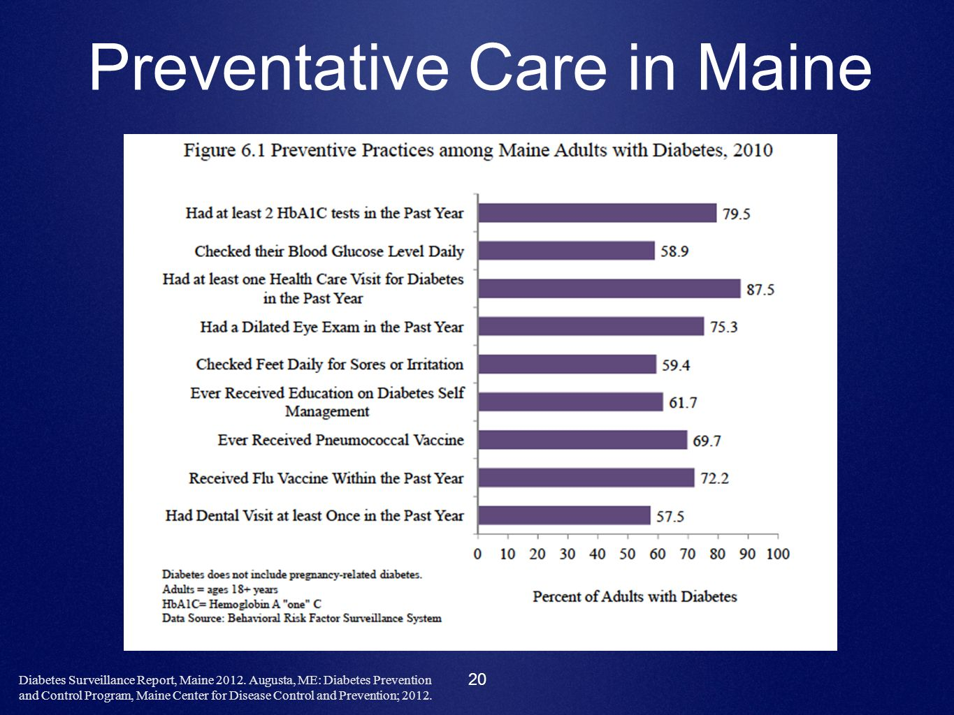 Preventative Care in Maine