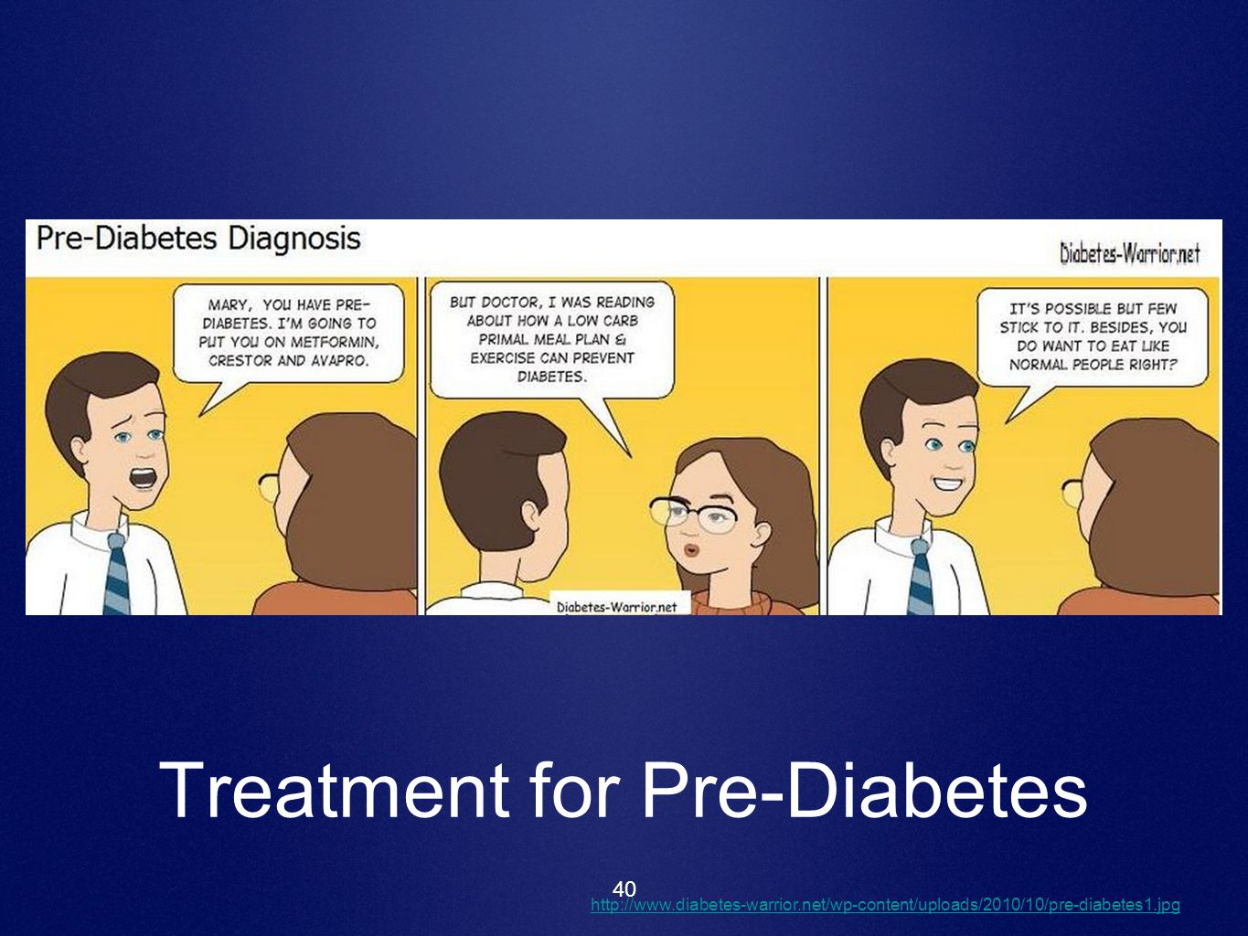 Treatment for Pre-Diabetes
