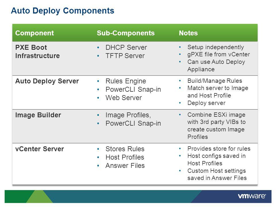 Auto Deploy Components