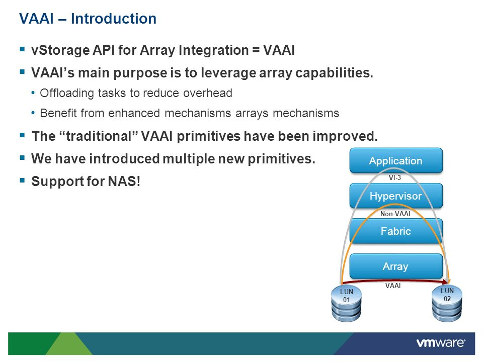 VAAI – Introduction vStorage API for Array Integration = VAAI