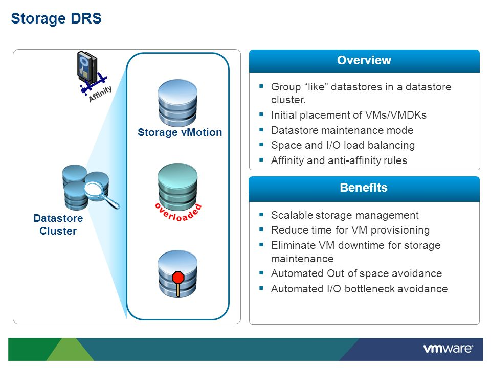 Storage DRS Overview Benefits