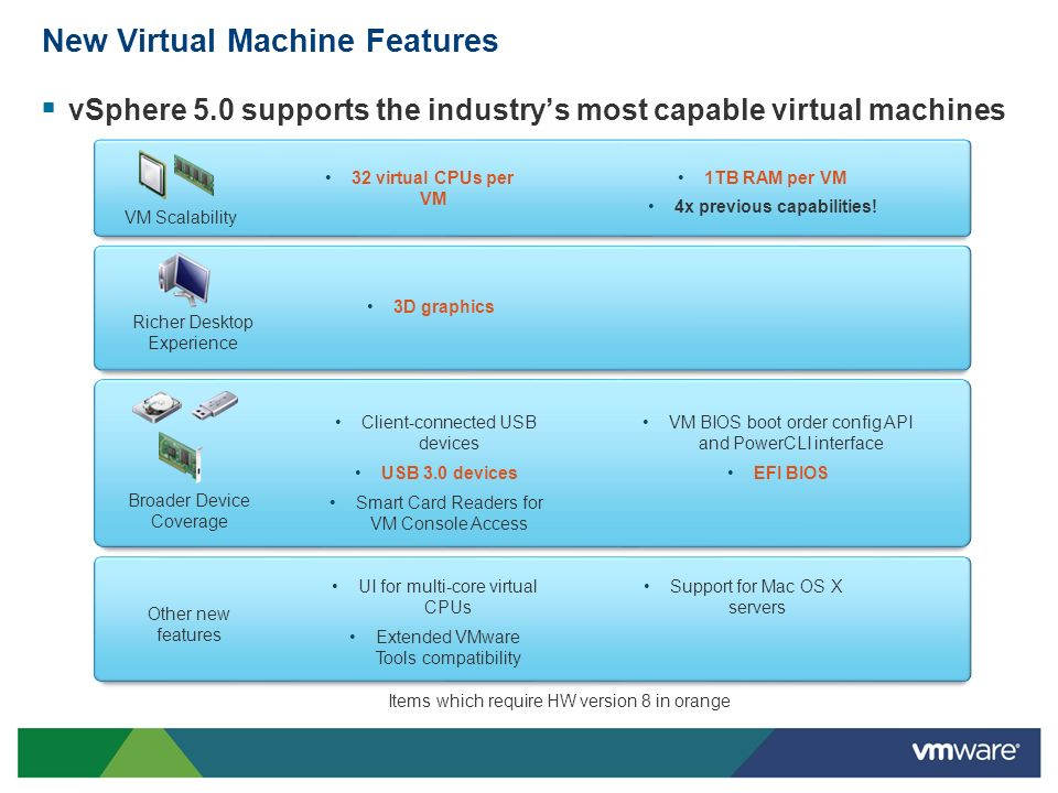 New Virtual Machine Features