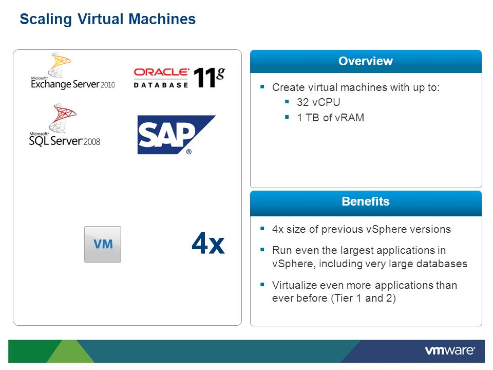 Scaling Virtual Machines