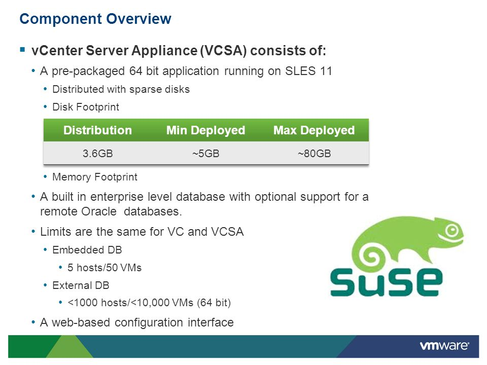 Component Overview vCenter Server Appliance (VCSA) consists of: