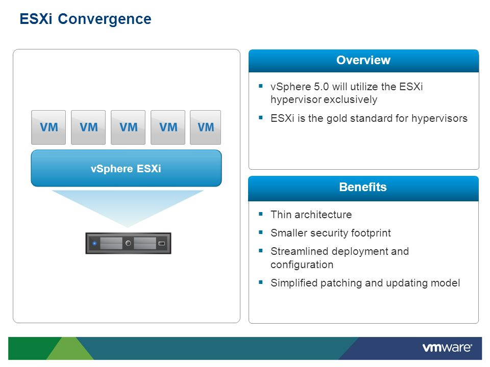 ESXi Convergence Overview Benefits
