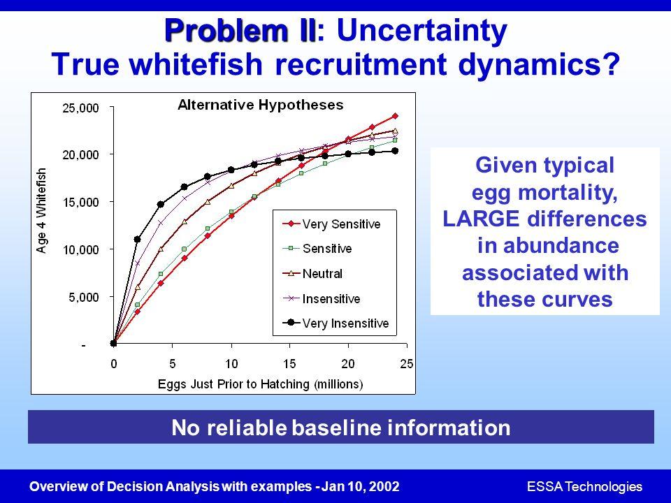 Problem II: Uncertainty True whitefish recruitment dynamics