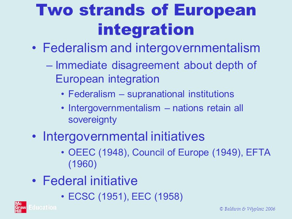 Two strands of European integration