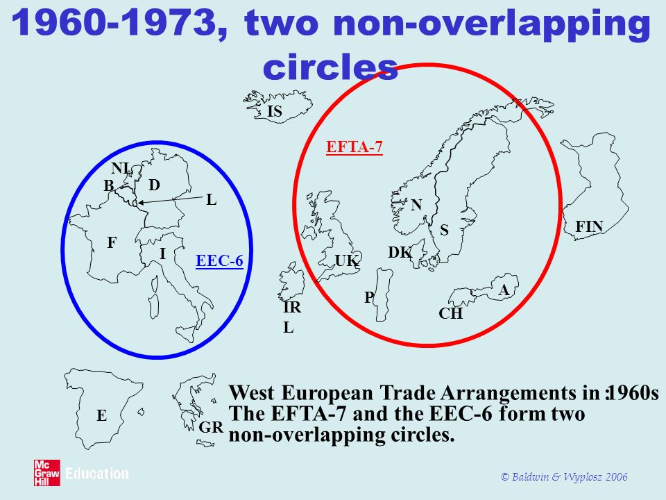 1960-1973, two non-overlapping circles