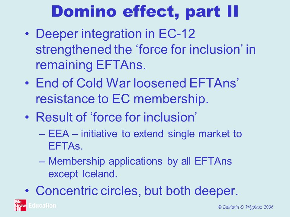 Domino effect, part II Deeper integration in EC-12 strengthened the 'force for inclusion' in remaining EFTAns.