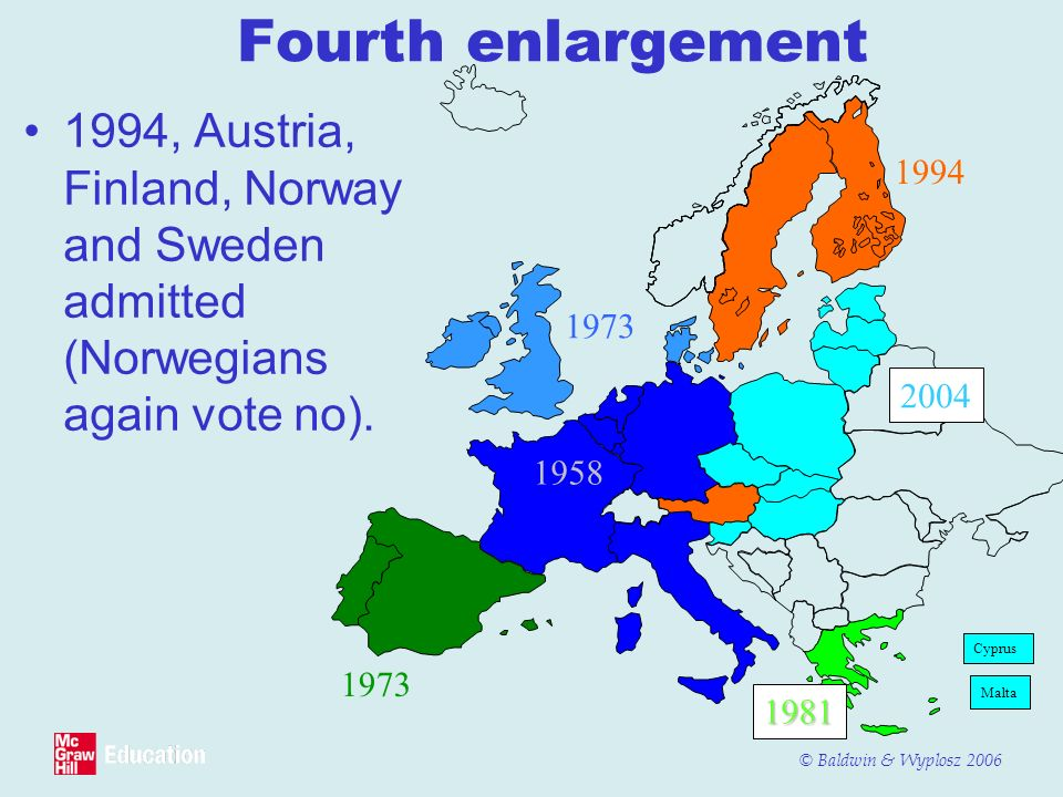 Fourth enlargement 1994, Austria, Finland, Norway and Sweden admitted (Norwegians again vote no). 1994.