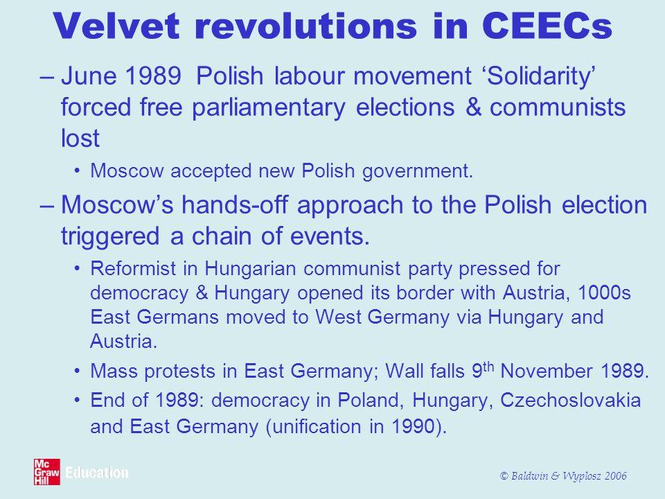 Velvet revolutions in CEECs